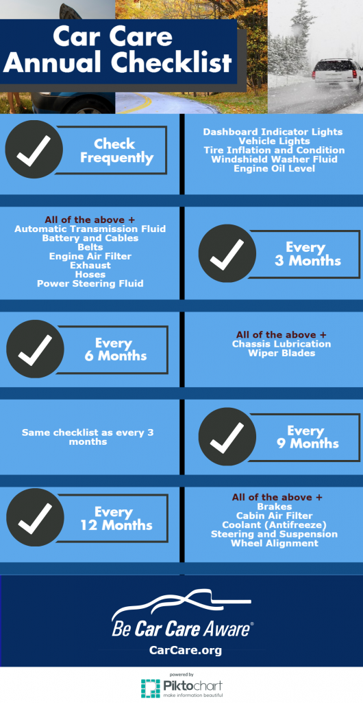 Car-Care-Annual-Checklist-Infographic