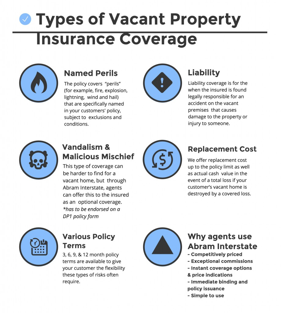 What Do Vacant Property Insurance Policies Cover